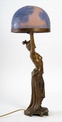 lampe de galle période art nouveau